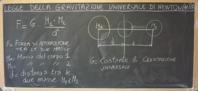 Isaac Newton e la gravitazione universale di Dio sul mondo.