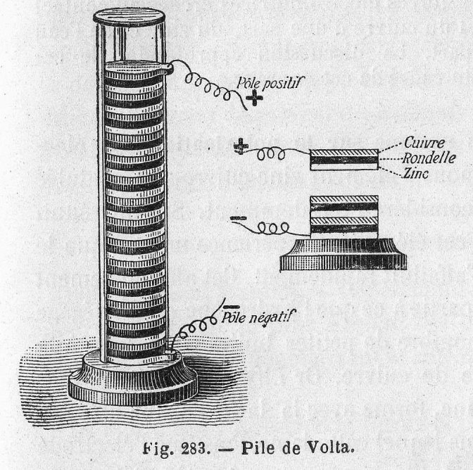 L'ingegno di Alessandro Volta tra la pila e la preghiera.